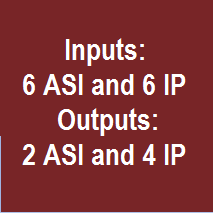 ASI and IP inputs and outputs